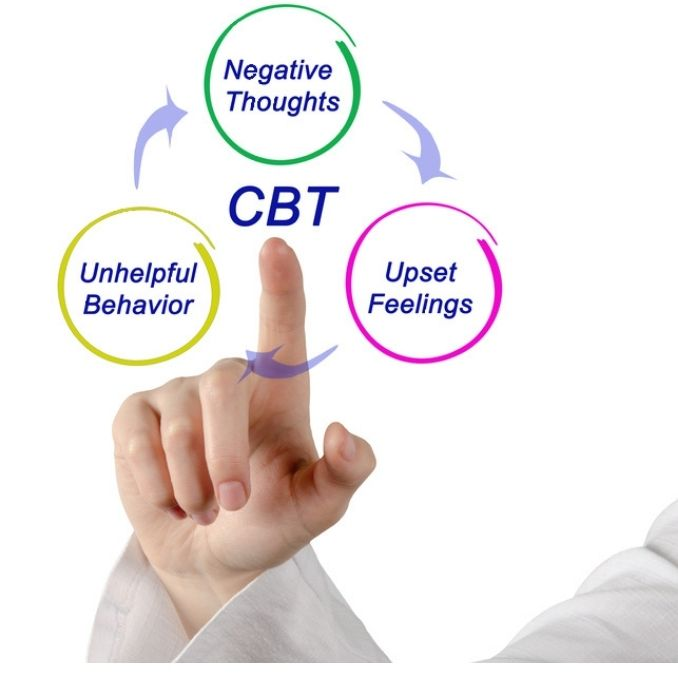 behavioral therapy cycle
